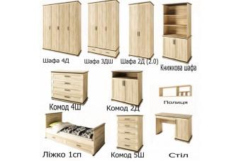 Детская комната Палермо Світ меблів