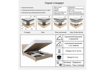 Кровать Рим 2 с под. мех. Николаев
