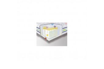 Multy 3D Neoflex 160х200